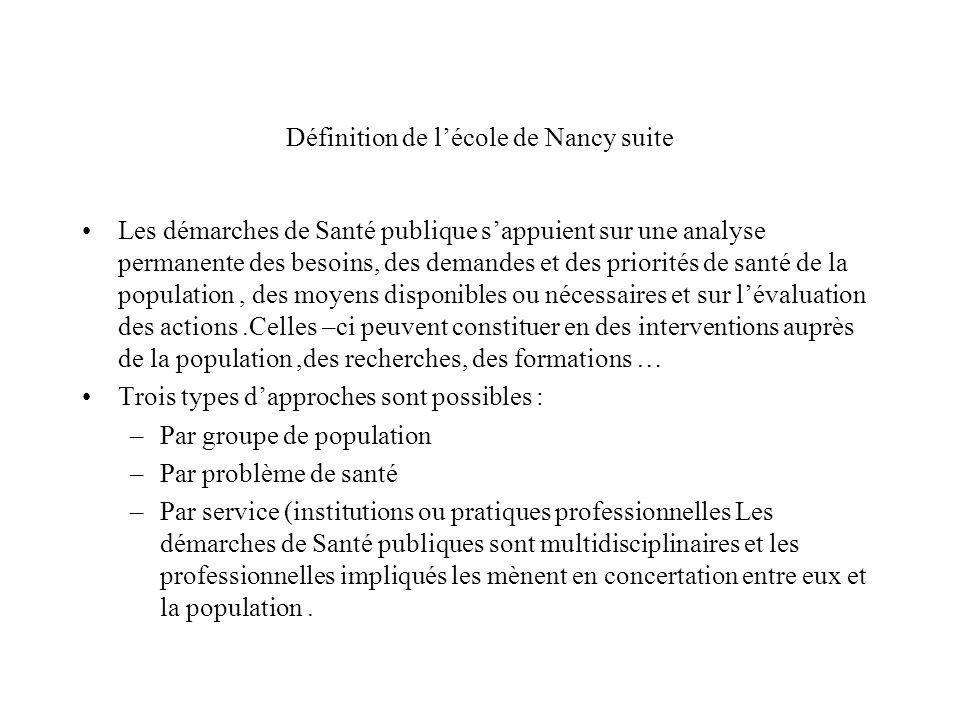 Définition de l'école de Nancy suite
