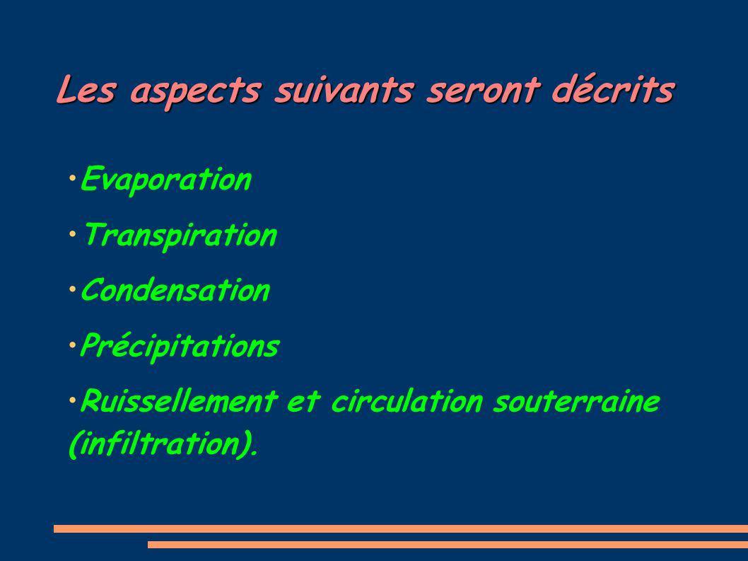 Les aspects suivants seront décrits