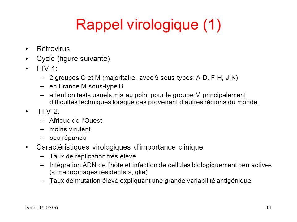 Rappel virologique (1) Rétrovirus Cycle (figure suivante) HIV-1:
