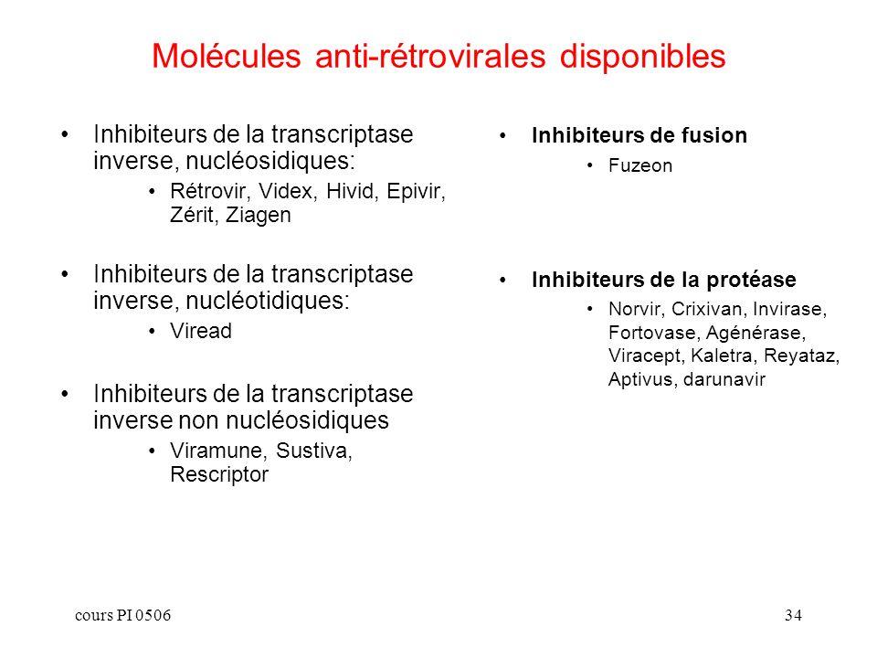Molécules anti-rétrovirales disponibles