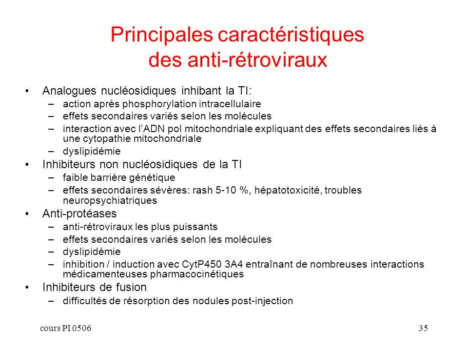 Principales caractéristiques des anti-rétroviraux