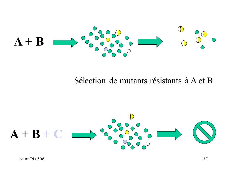 A + B Sélection de mutants résistants à A et B A + B + C cours PI 0506
