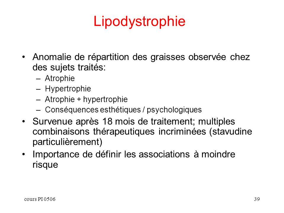 Lipodystrophie Anomalie de répartition des graisses observée chez des sujets traités: Atrophie. Hypertrophie.