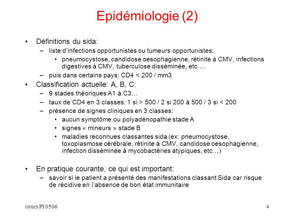 Epidémiologie (2) Définitions du sida: