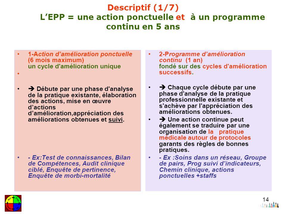 Descriptif (1/7) L'EPP = une action ponctuelle et à un programme continu en 5 ans