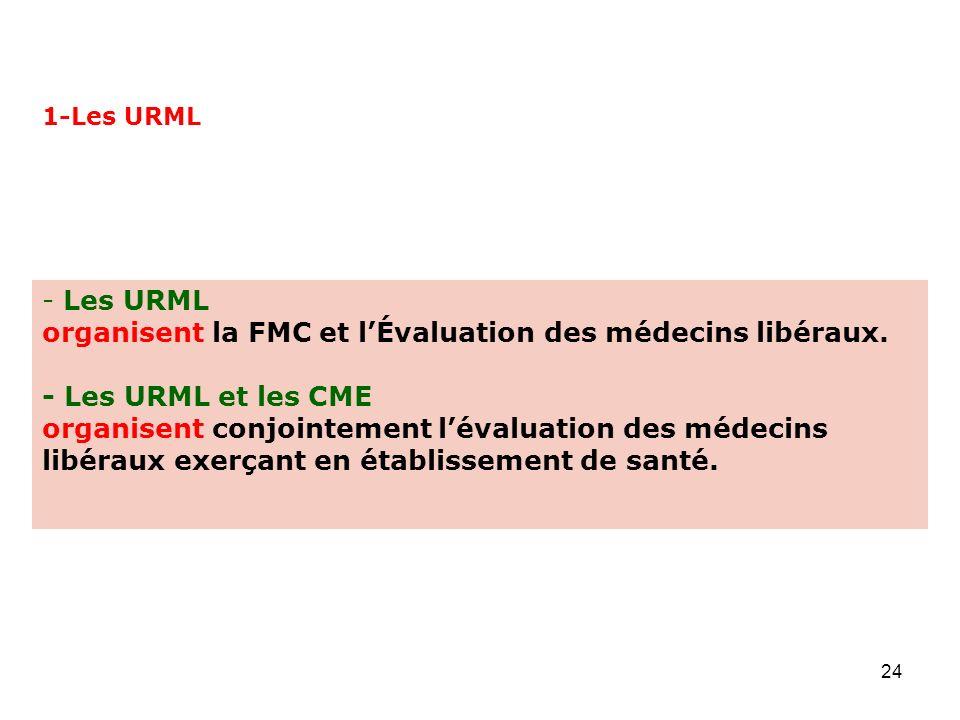 Les URML organisent la FMC et l'Évaluation des médecins libéraux.