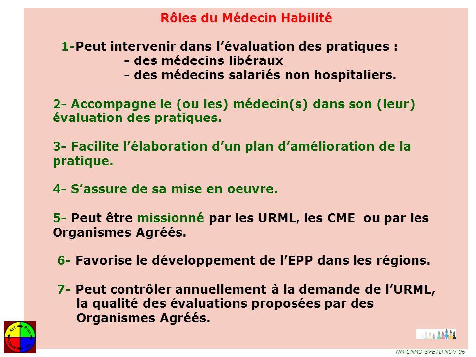 Rôles du Médecin Habilité