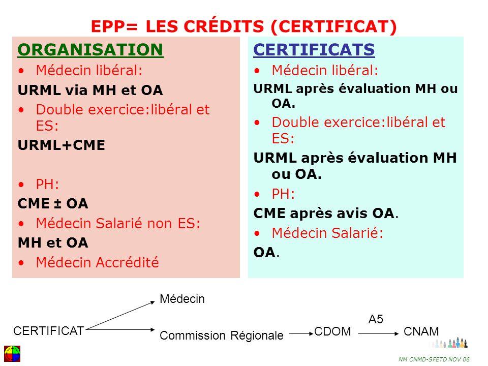 EPP= LES CRÉDITS (CERTIFICAT)
