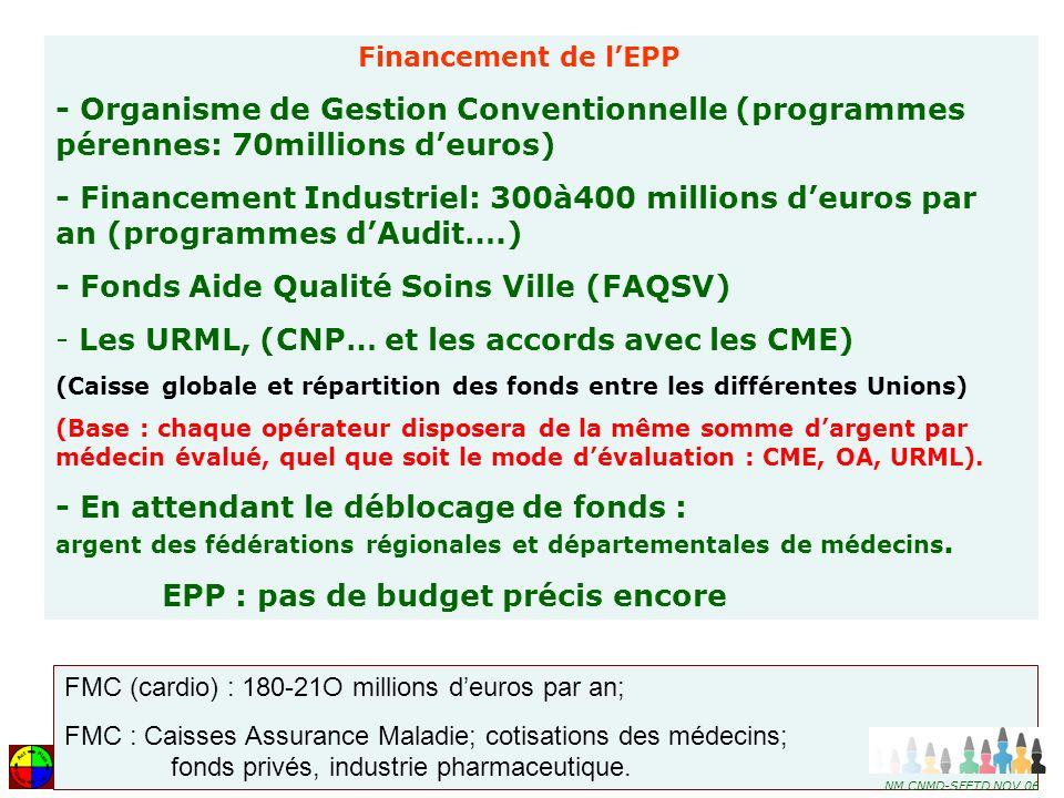 - Fonds Aide Qualité Soins Ville (FAQSV)