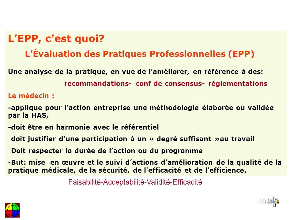 L'EPP, c'est quoi L'Évaluation des Pratiques Professionnelles (EPP)