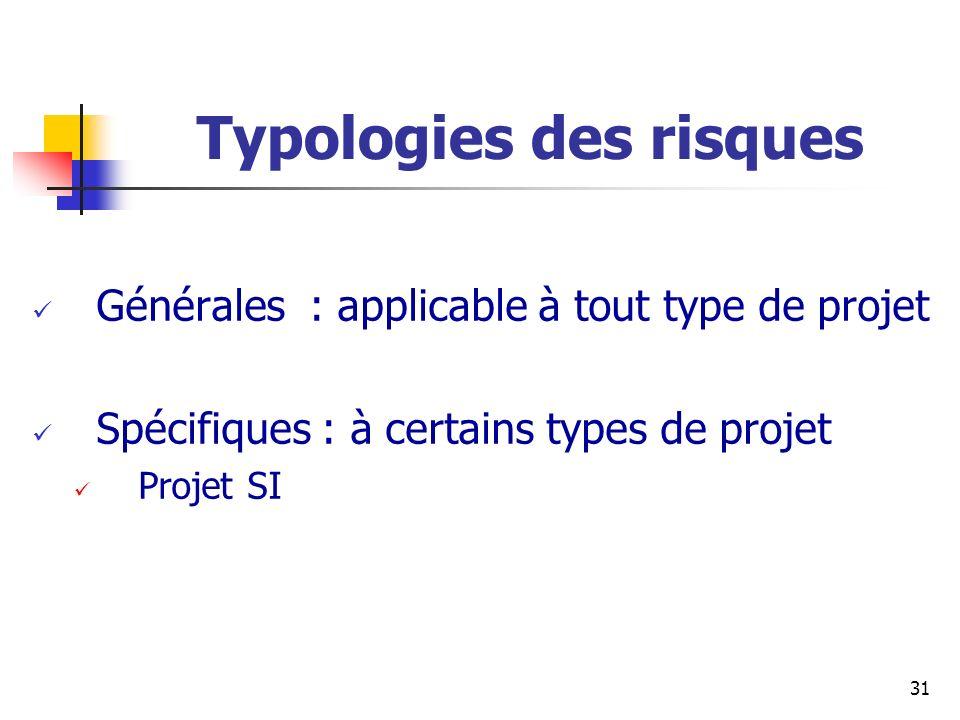 Typologies des risques