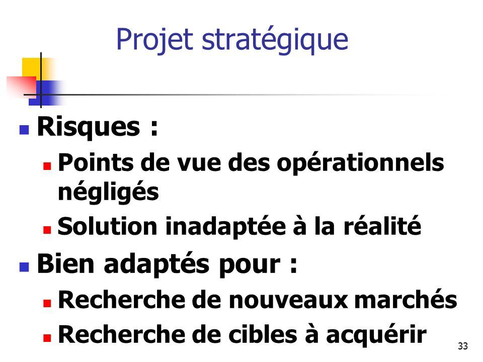 Projet stratégique Risques : Bien adaptés pour :