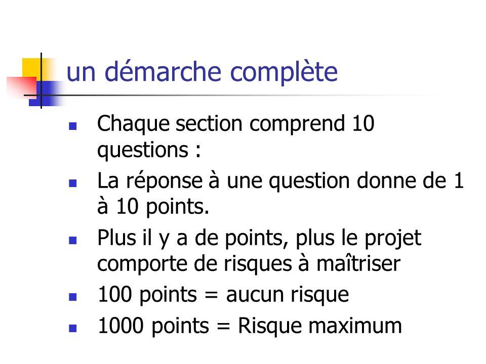 un démarche complète Chaque section comprend 10 questions :
