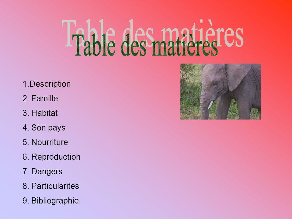 Table des matières 1.Description 2. Famille 3. Habitat 4. Son pays