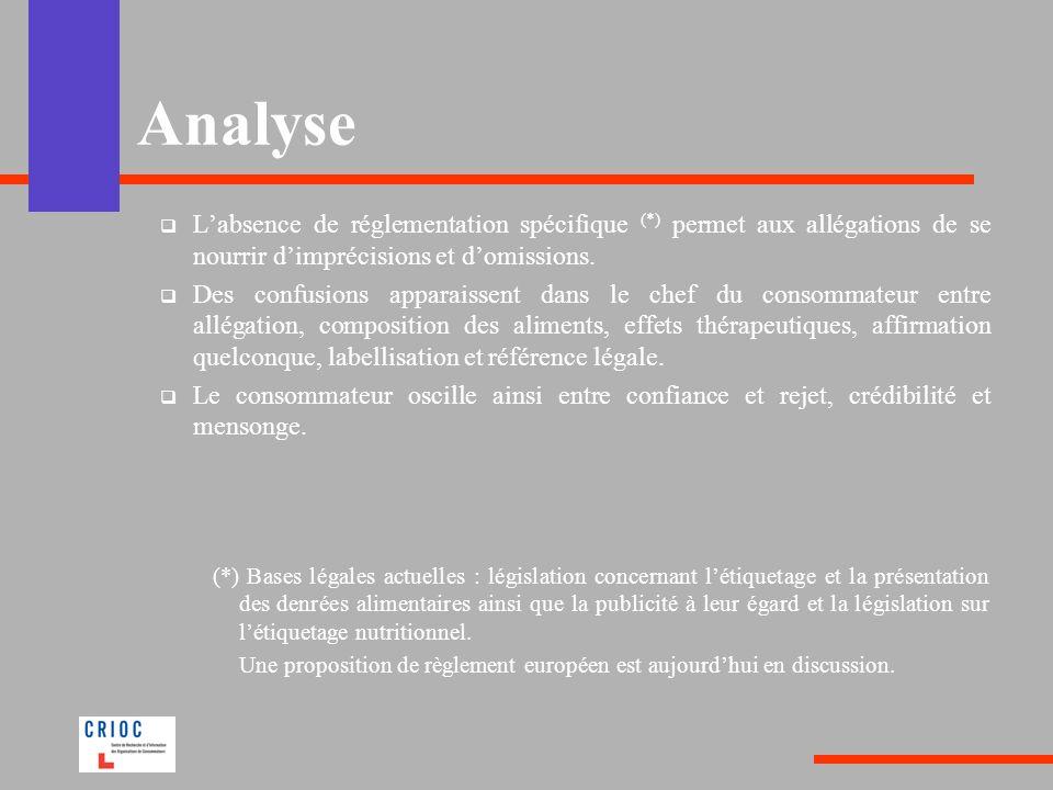 AnalyseL'absence de réglementation spécifique (*) permet aux allégations de se nourrir d'imprécisions et d'omissions.