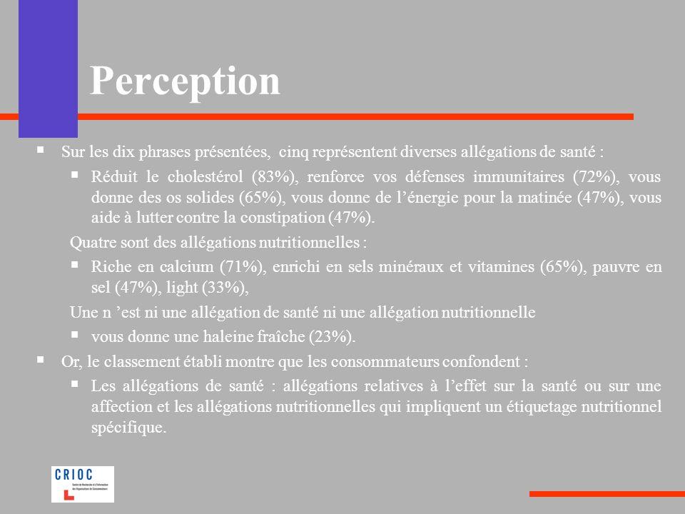 PerceptionSur les dix phrases présentées, cinq représentent diverses allégations de santé :