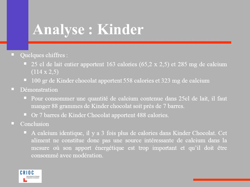 Analyse : Kinder Quelques chiffres :