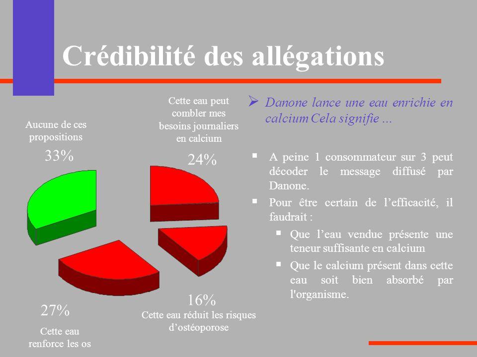 Crédibilité des allégations