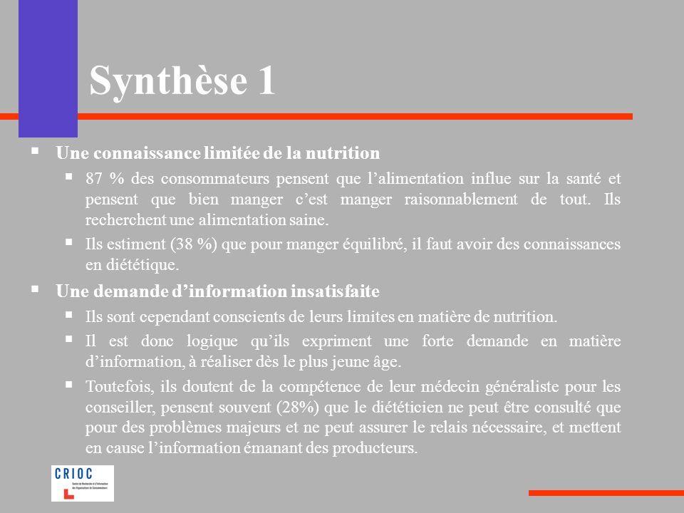Synthèse 1 Une connaissance limitée de la nutrition