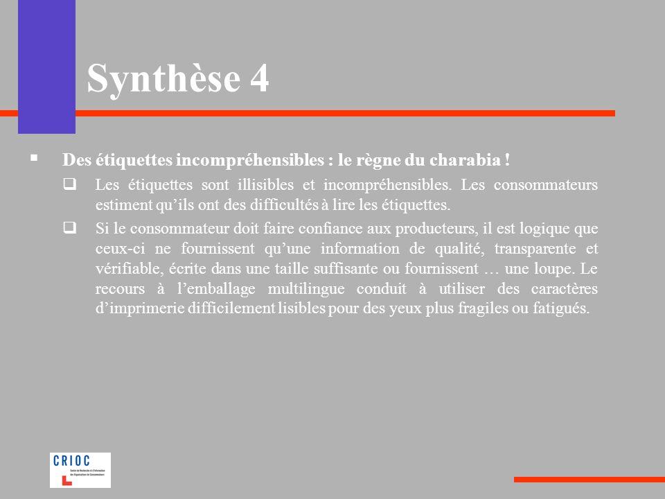 Synthèse 4 Des étiquettes incompréhensibles : le règne du charabia !