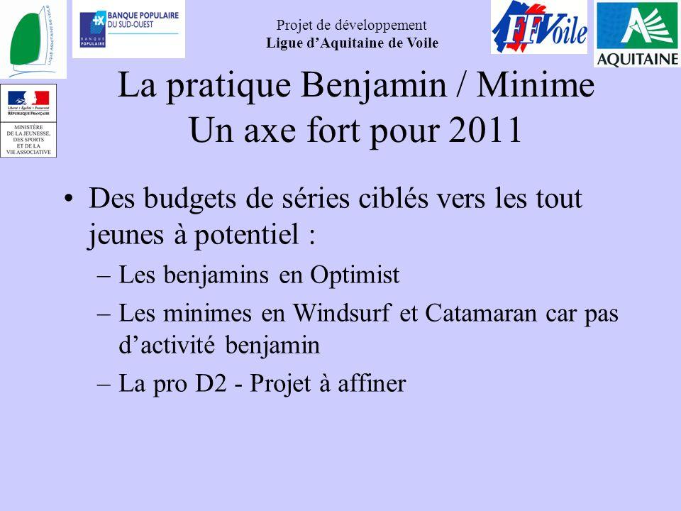 La pratique Benjamin / Minime Un axe fort pour 2011