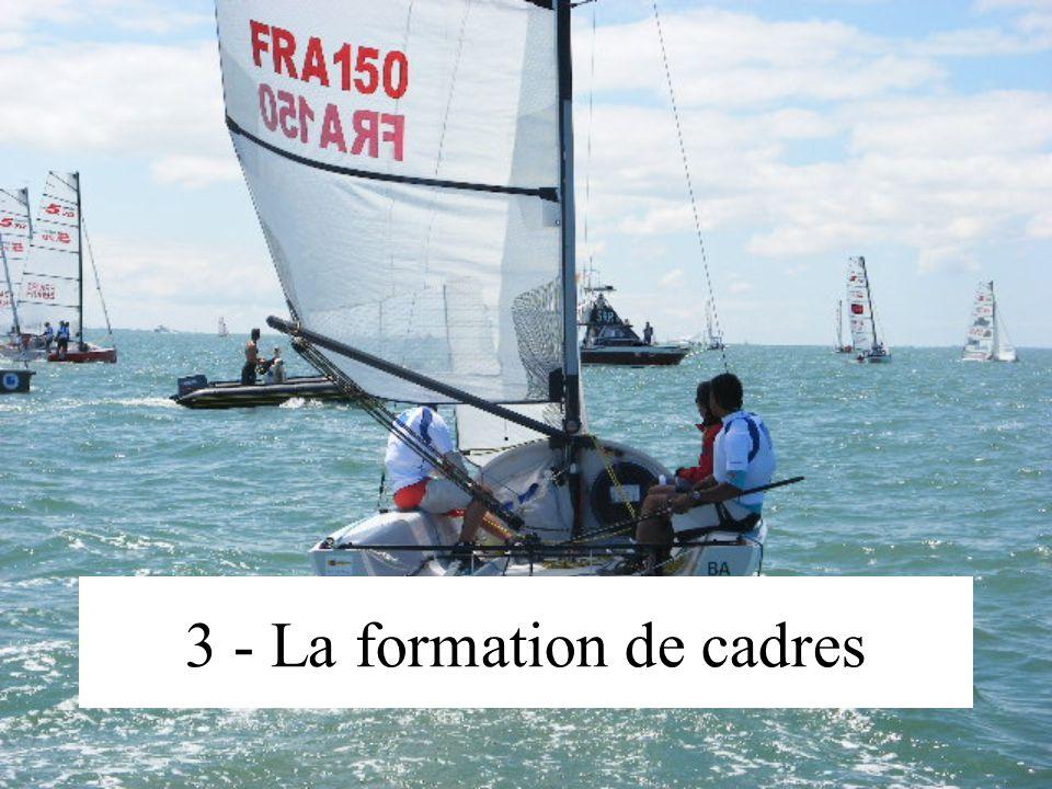 3 - La formation de cadres