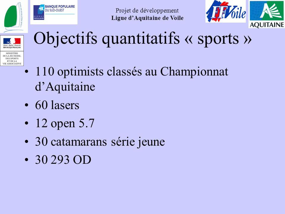 Objectifs quantitatifs « sports »