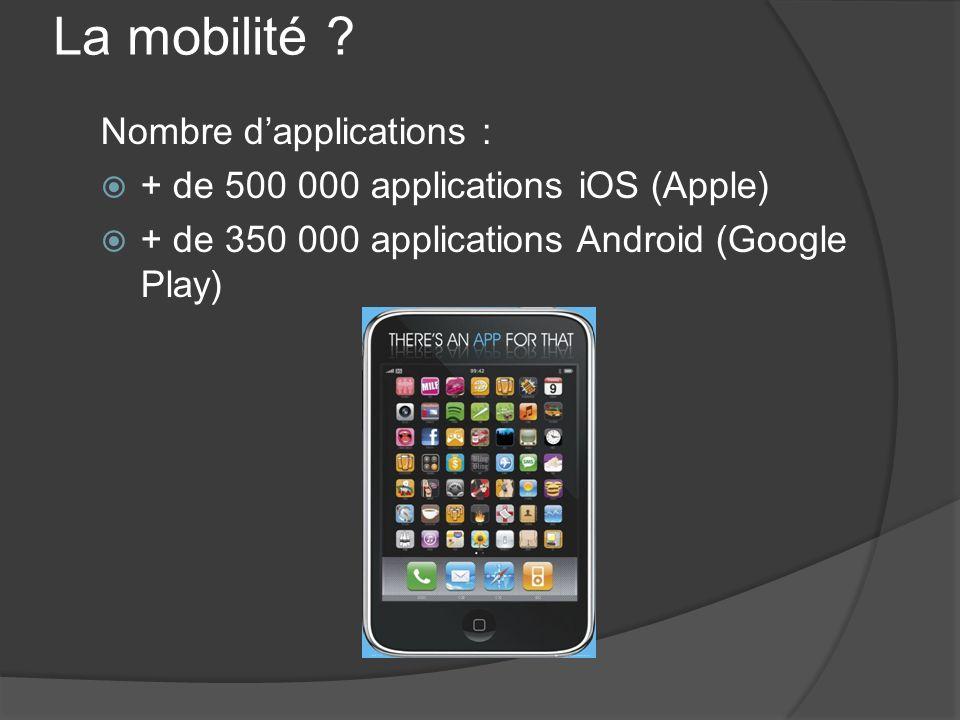 La mobilité Nombre d'applications :