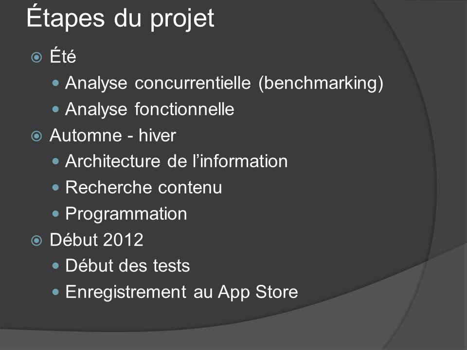 Étapes du projet Été Analyse concurrentielle (benchmarking)
