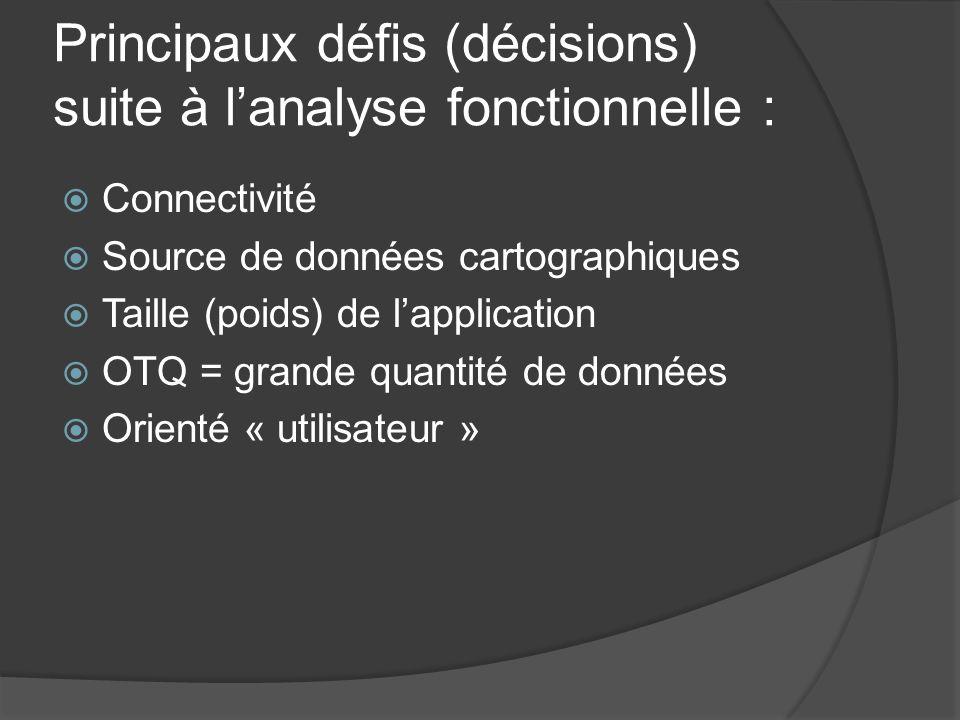 Principaux défis (décisions) suite à l'analyse fonctionnelle :