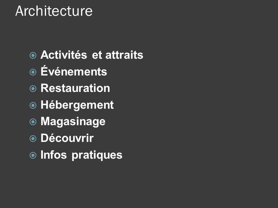 Architecture Activités et attraits Événements Restauration Hébergement