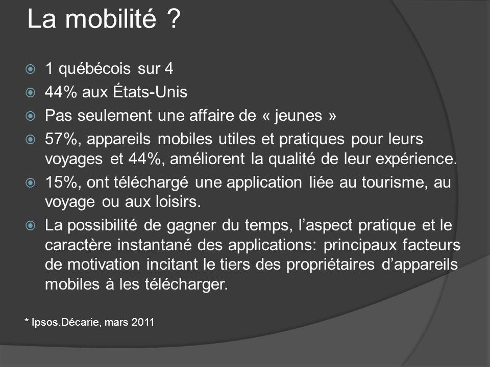 La mobilité 1 québécois sur 4 44% aux États-Unis