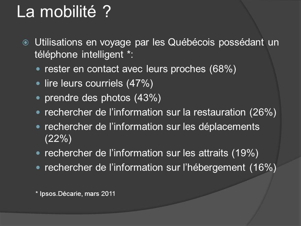 La mobilité Utilisations en voyage par les Québécois possédant un téléphone intelligent *: rester en contact avec leurs proches (68%)