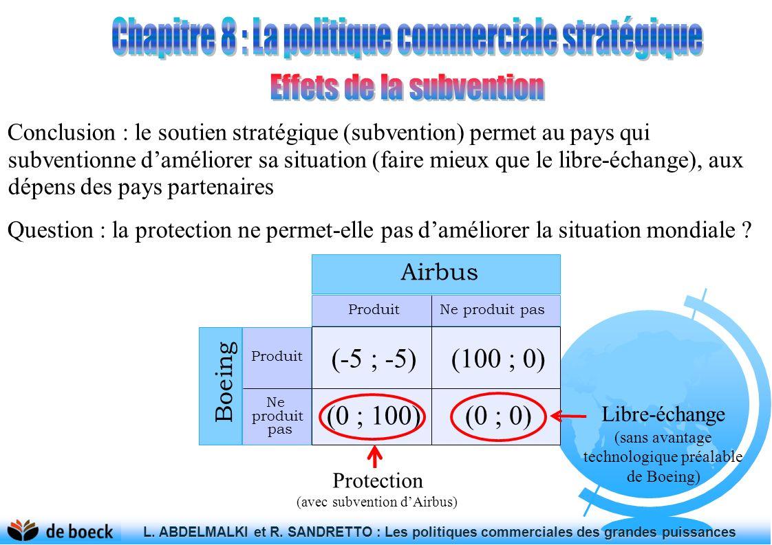 Chapitre 8 : La politique commerciale stratégique