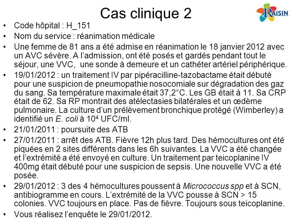 Cas clinique 2 Code hôpital : H_151