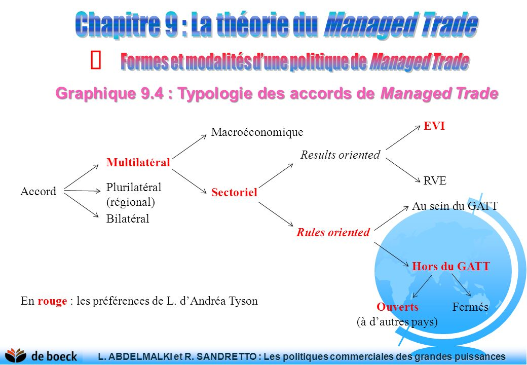 Graphique 9.4 : Typologie des accords de Managed Trade