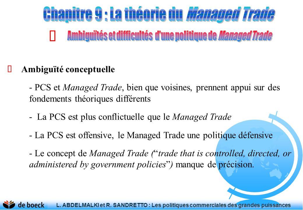  Chapitre 9 : La théorie du Managed Trade  Ambiguïté conceptuelle