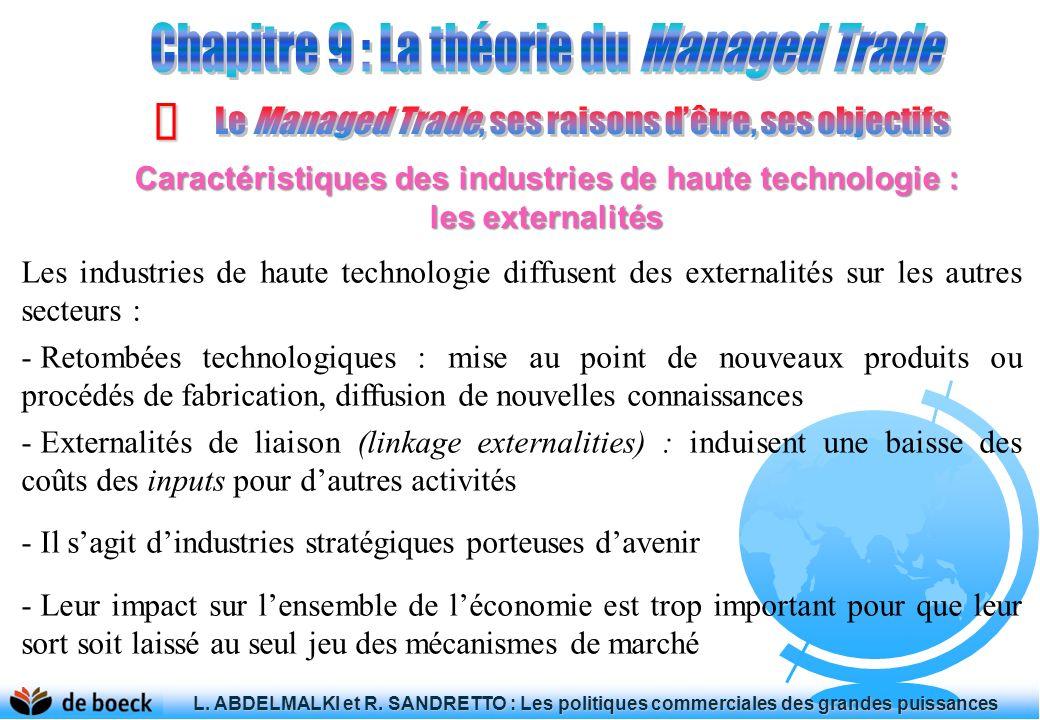 Caractéristiques des industries de haute technologie :