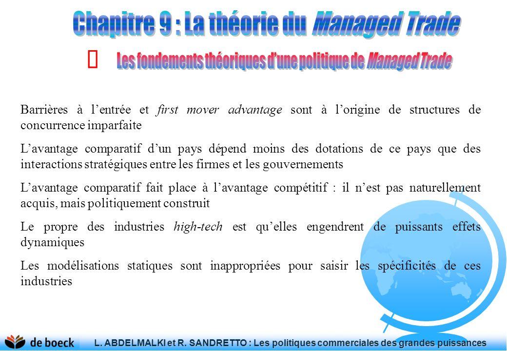  Chapitre 9 : La théorie du Managed Trade