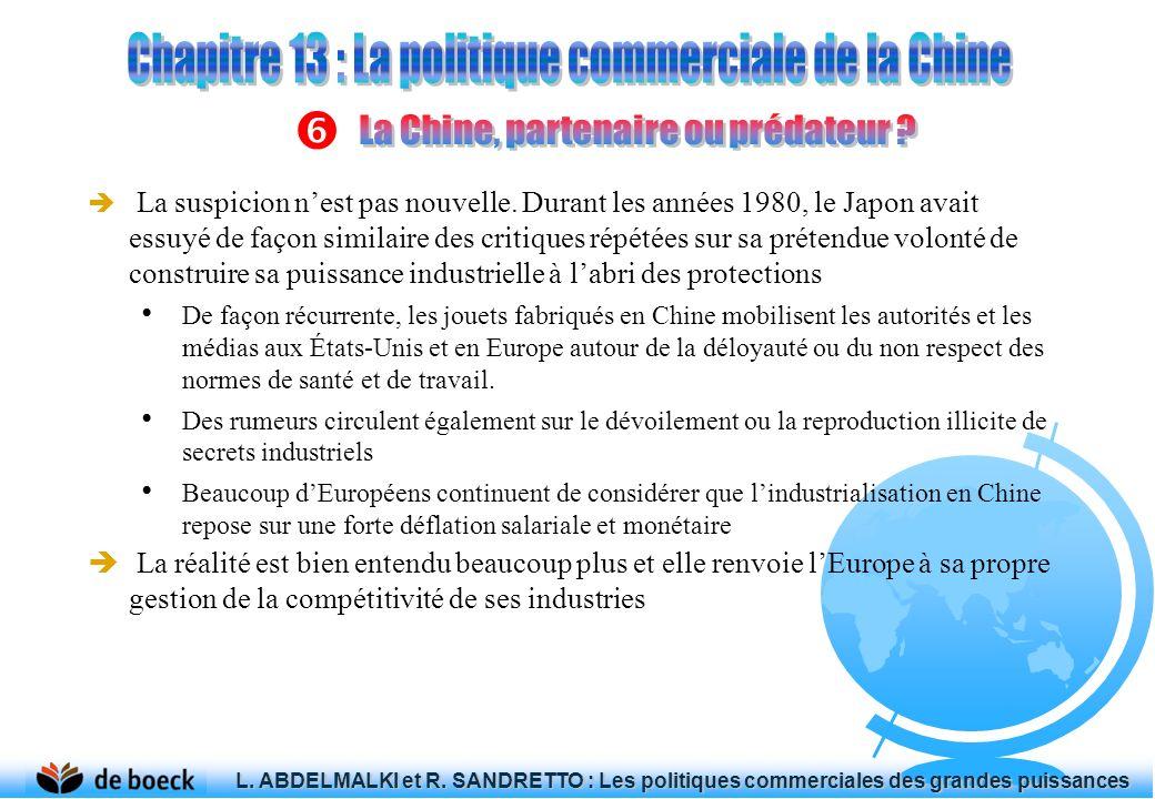 Chapitre 13 : La politique commerciale de la Chine 