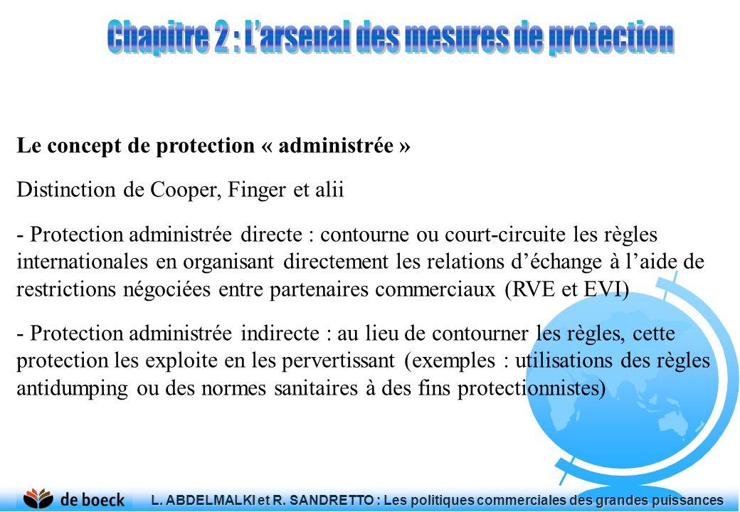Chapitre 2 : L'arsenal des mesures de protection