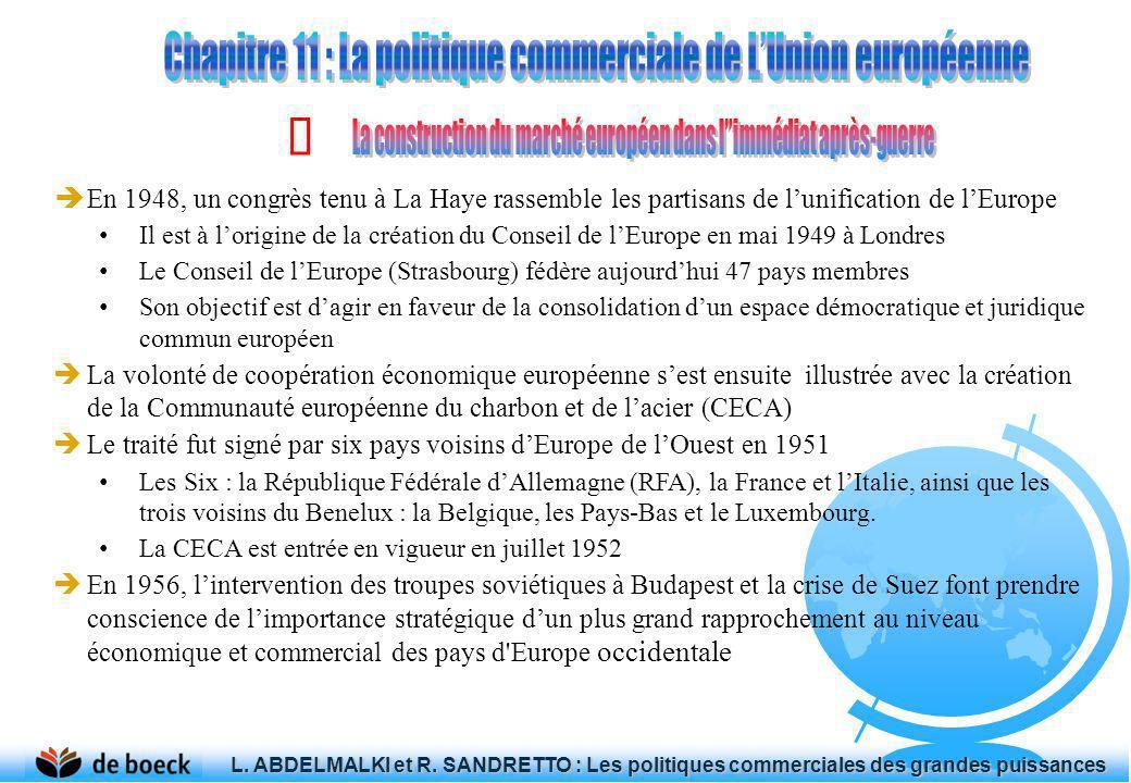 Chapitre 11 : La politique commerciale de L'Union européenne Œ