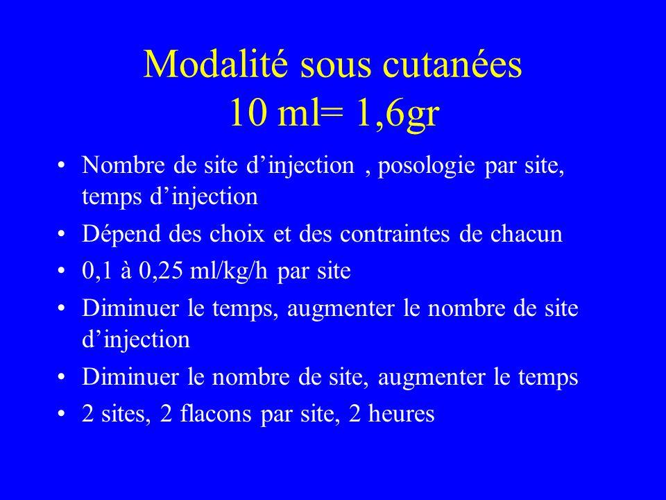 Modalité sous cutanées 10 ml= 1,6gr