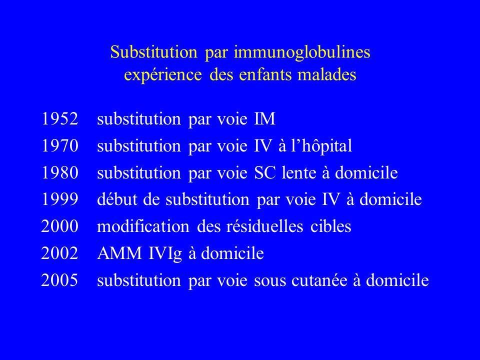 Substitution par immunoglobulines expérience des enfants malades