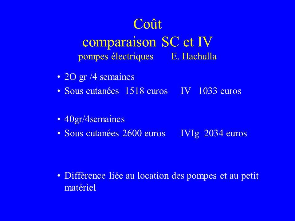 Coût comparaison SC et IV pompes électriques E. Hachulla