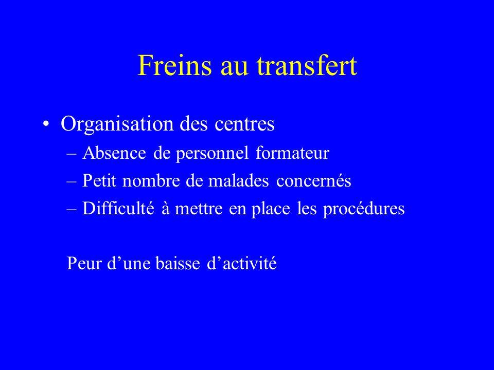 Freins au transfert Organisation des centres