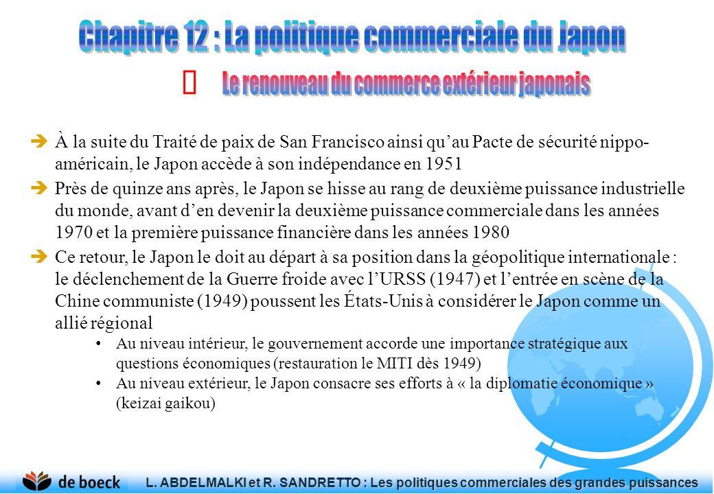 Chapitre 12 : La politique commerciale du Japon Œ