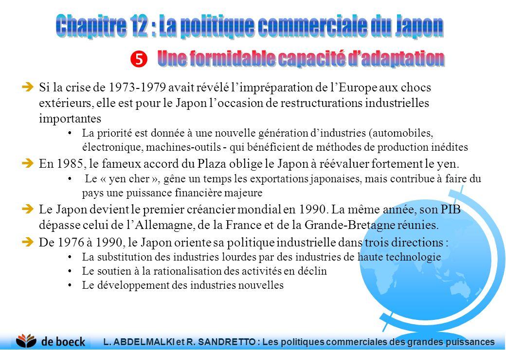 Chapitre 12 : La politique commerciale du Japon 