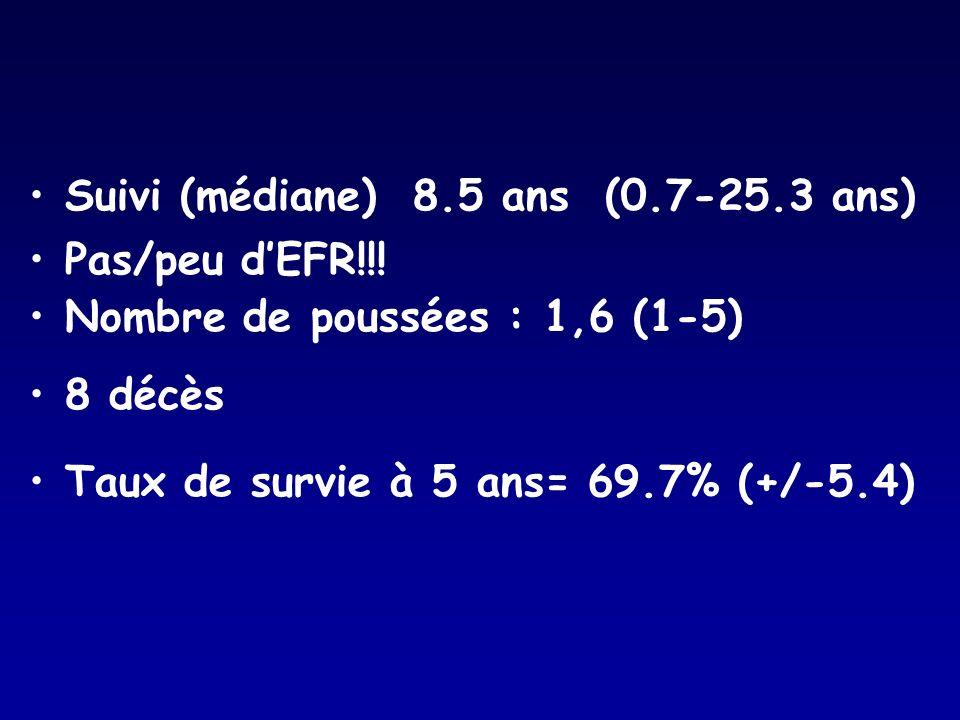 Suivi (médiane) 8.5 ans (0.7-25.3 ans)