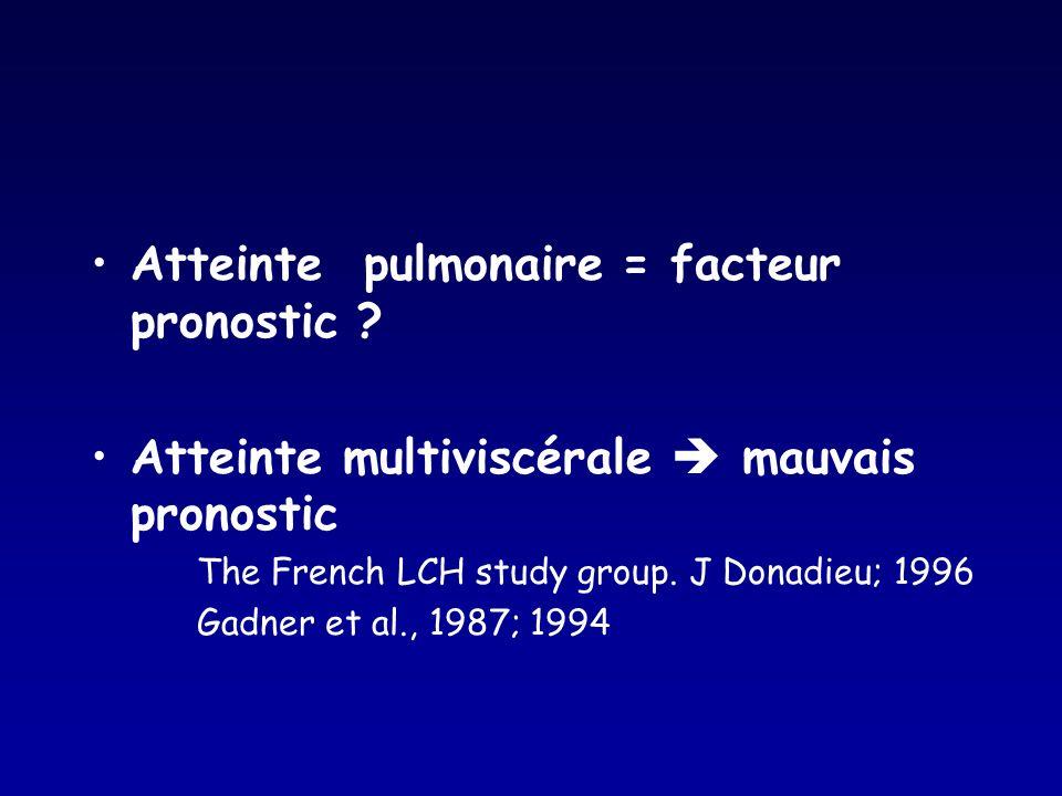 Atteinte pulmonaire = facteur pronostic
